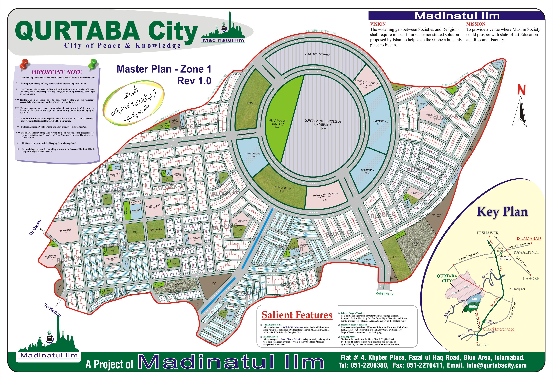 Rawalpindi Master Plan Master Plan Chakri