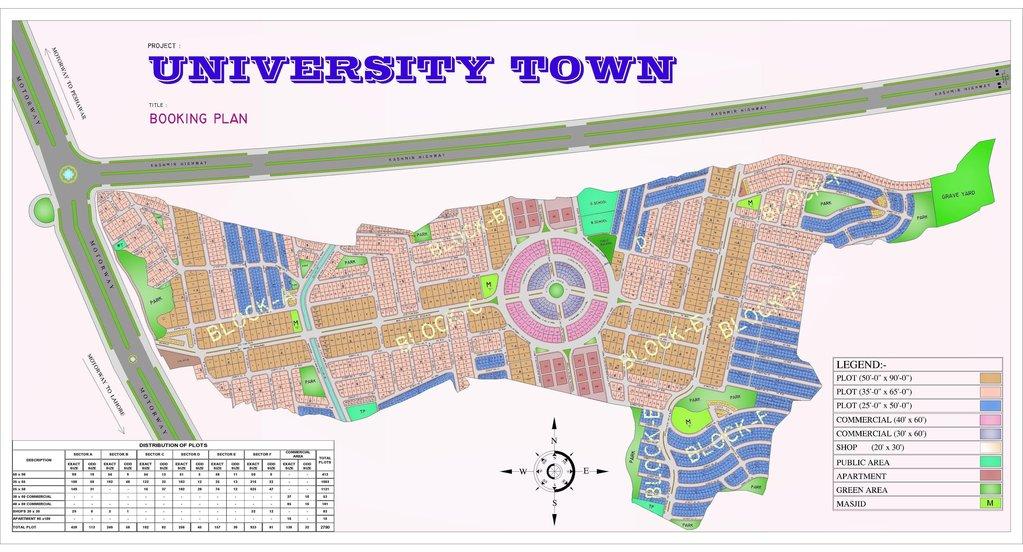 Rawalpindi Master Plan Master Plan Rawalpindi